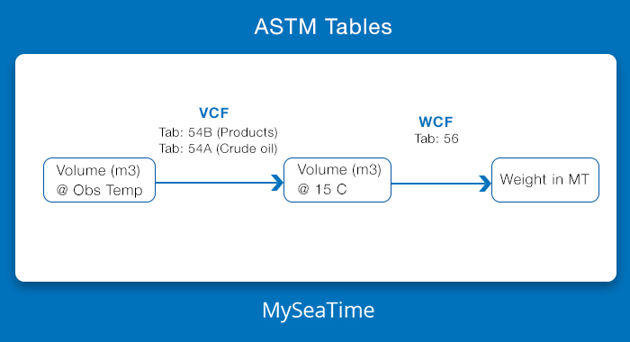 ASTM-Tables-metric